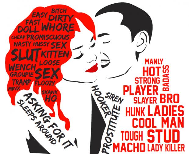 """Image illustrant le """"slut-shaming"""""""